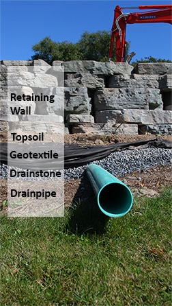 Retaining wall with French drain and notations.