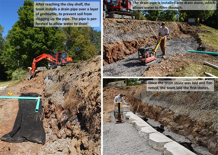 Images of construction process putting in french drain with retaining wall.