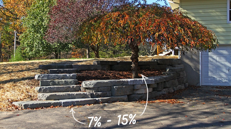 Image of rock retaining wall and stairs.